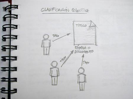 bocetos-ilustracion-folksonomy